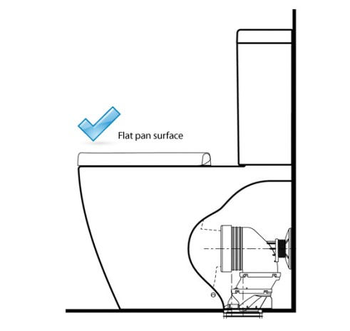 How to measure your toilet pan when selecting the right size bidet 3
